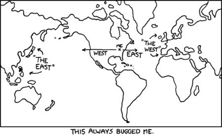 Eastwestbugs